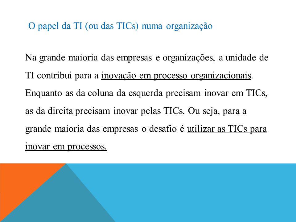 O papel da TI (ou das TICs) numa organização