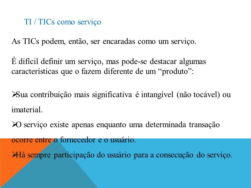 TI / TICs como serviço As TICs podem, então, ser encaradas como um serviço.