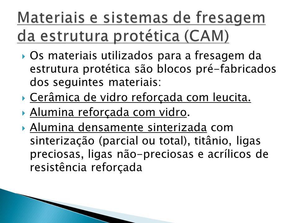 Materiais e sistemas de fresagem da estrutura protética (CAM)