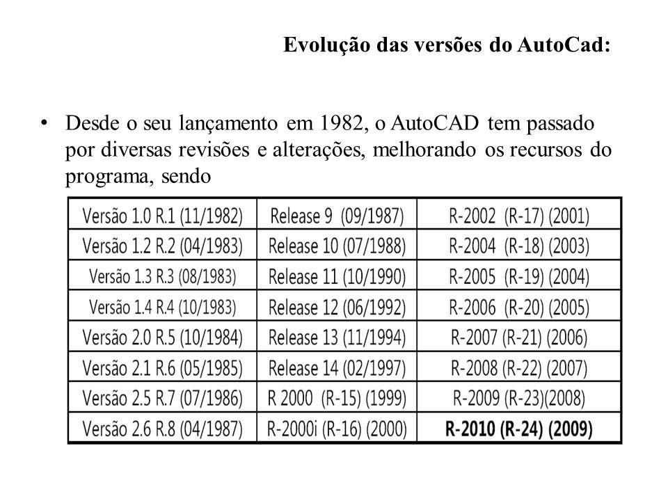 Evolução das versões do AutoCad: