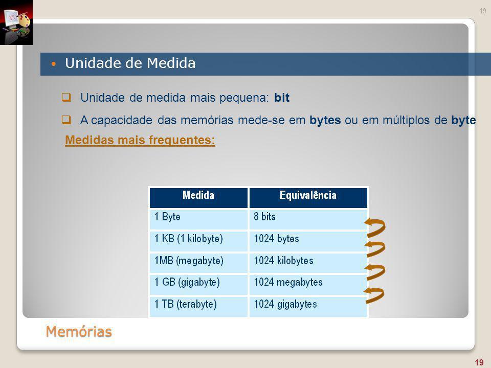 Unidade de Medida Memórias Unidade de medida mais pequena: bit