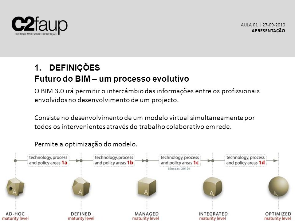 Futuro do BIM – um processo evolutivo