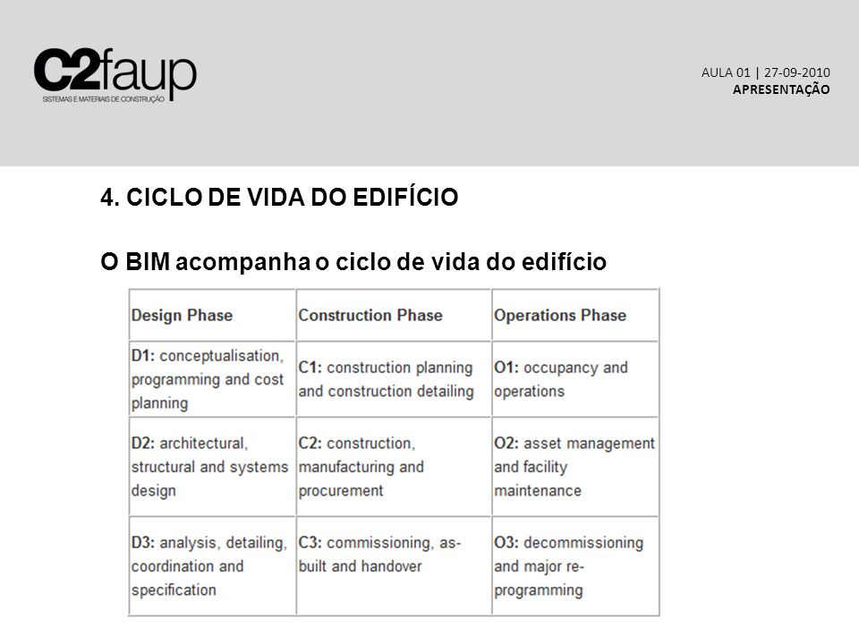 4. CICLO DE VIDA DO EDIFÍCIO