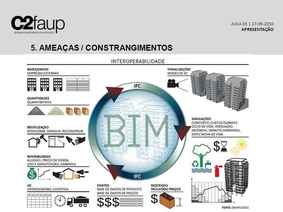5. AMEAÇAS / CONSTRANGIMENTOS