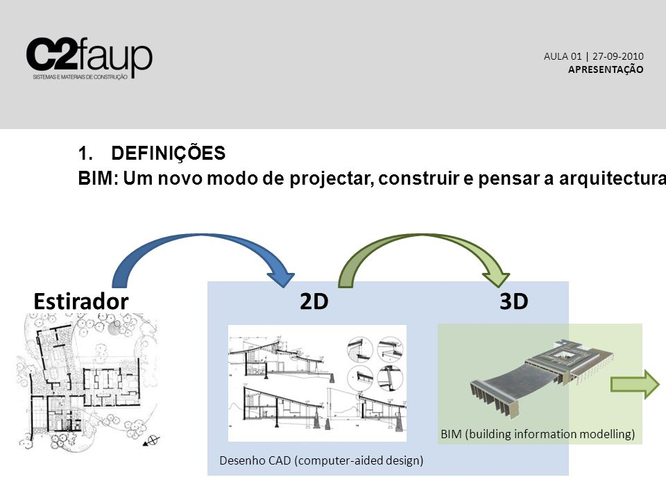 Estirador 2D 3D DEFINIÇÕES