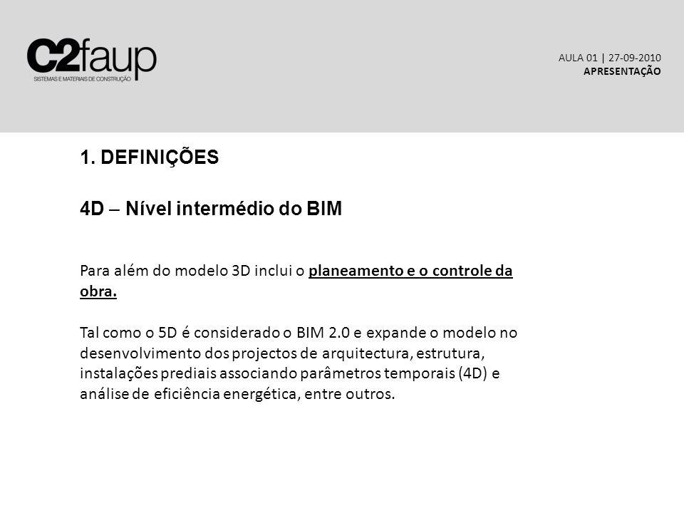 4D – Nível intermédio do BIM
