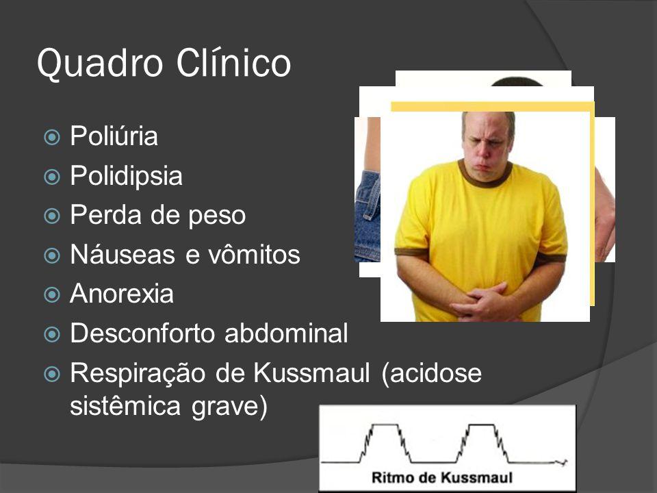 Quadro Clínico Poliúria Polidipsia Perda de peso Náuseas e vômitos