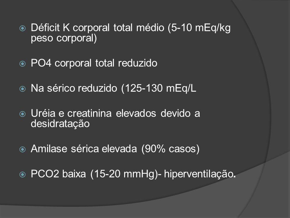 Déficit K corporal total médio (5-10 mEq/kg peso corporal)