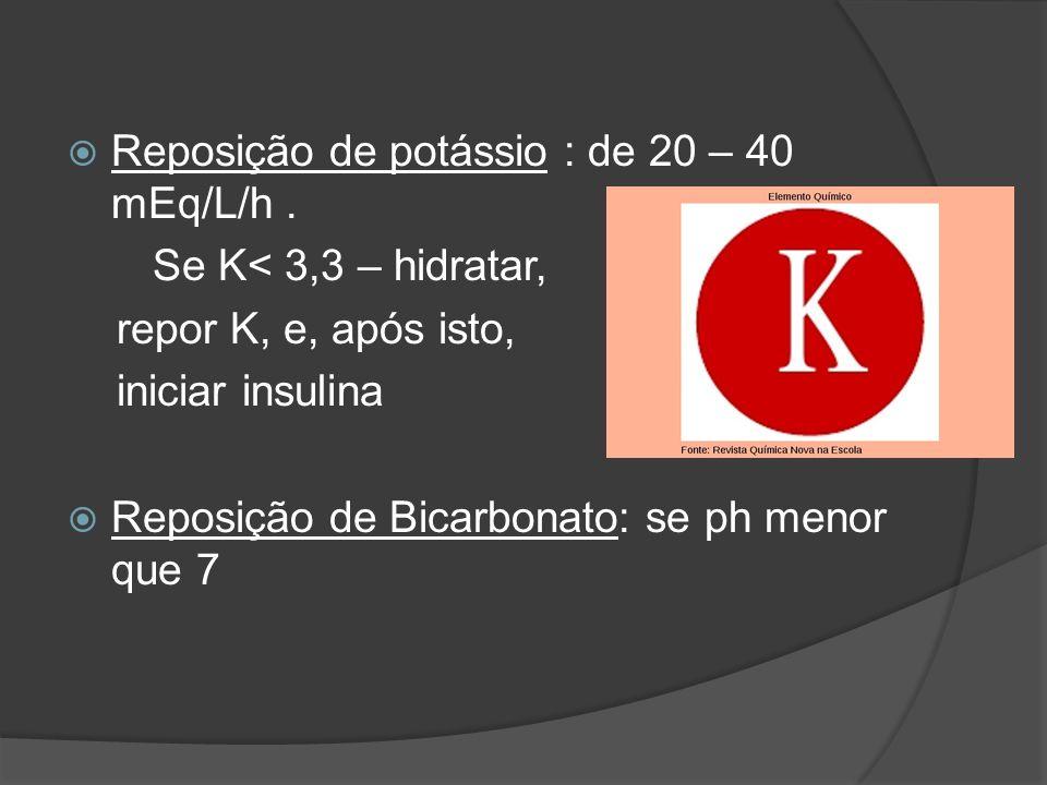 Reposição de potássio : de 20 – 40 mEq/L/h .