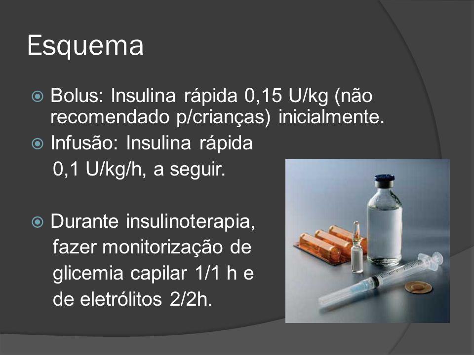 Esquema Bolus: Insulina rápida 0,15 U/kg (não recomendado p/crianças) inicialmente. Infusão: Insulina rápida.