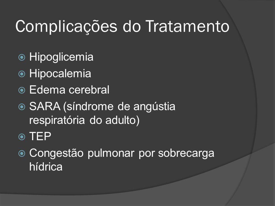 Complicações do Tratamento