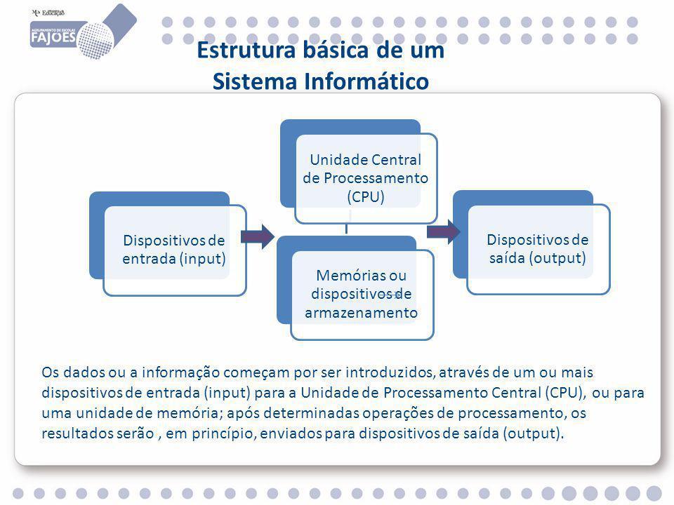 Estrutura básica de um Sistema Informático