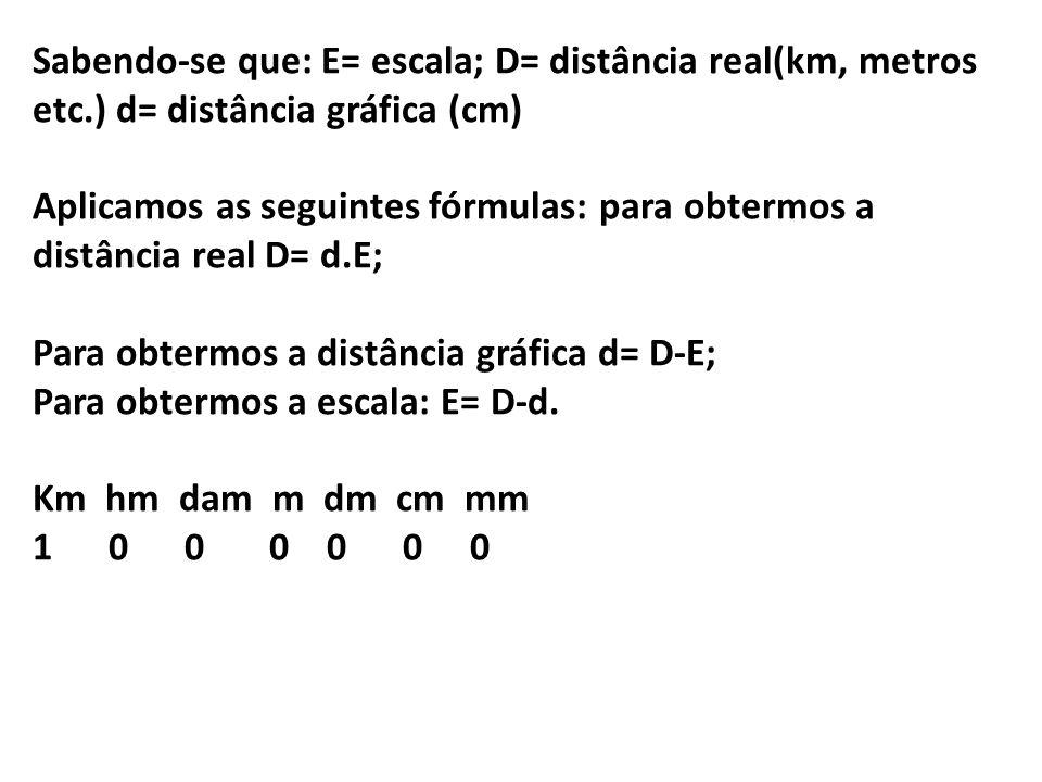 Sabendo-se que: E= escala; D= distância real(km, metros etc