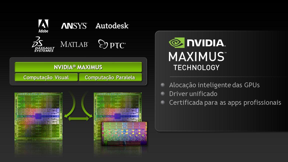 Alocação inteligente das GPUs Driver unificado