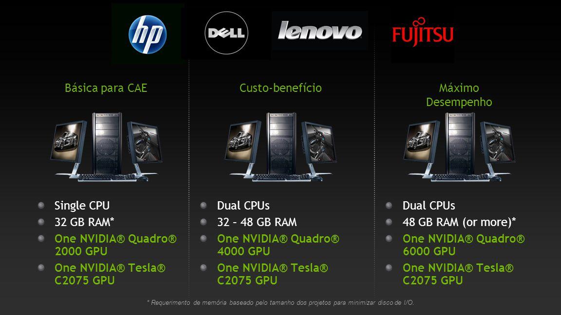 One NVIDIA® Quadro® 2000 GPU One NVIDIA® Tesla® C2075 GPU Dual CPUs