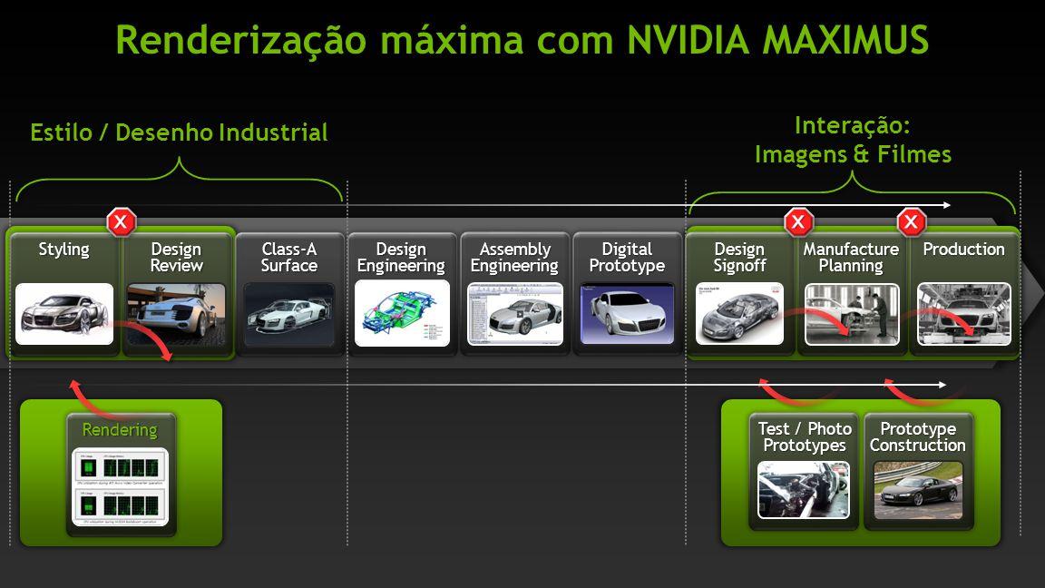Renderização máxima com NVIDIA MAXIMUS