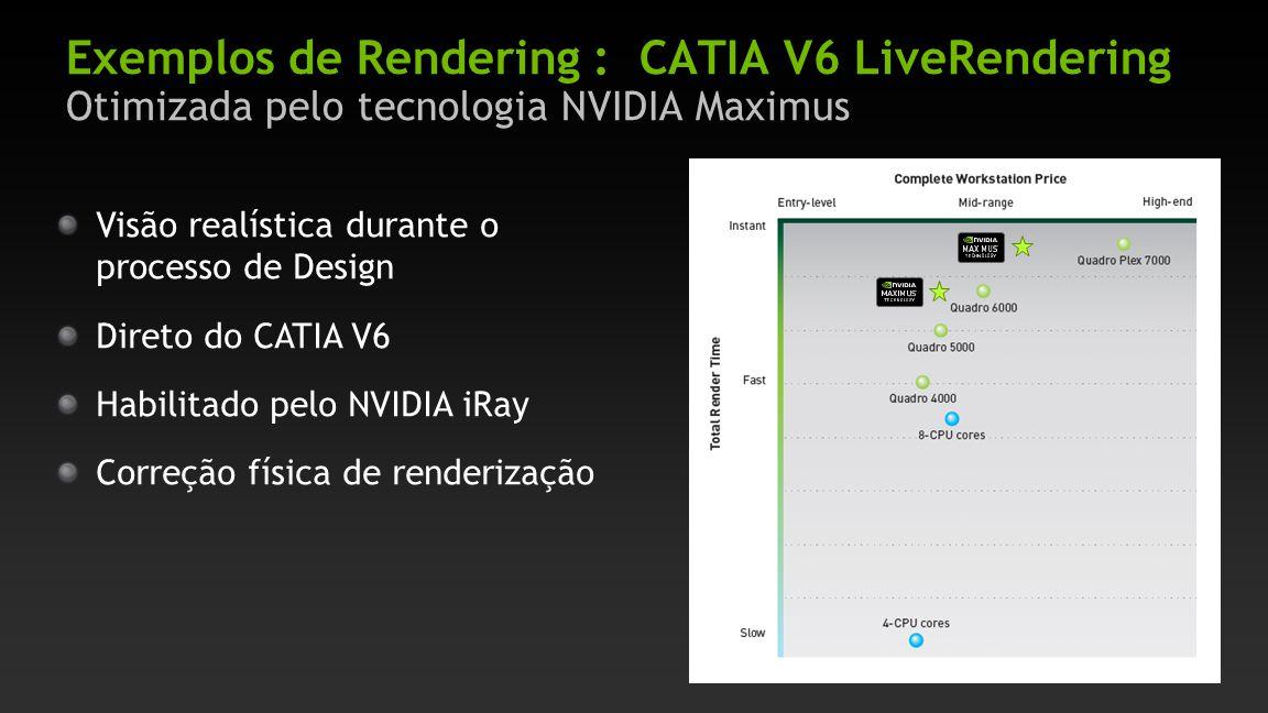 Exemplos de Rendering : CATIA V6 LiveRendering Otimizada pelo tecnologia NVIDIA Maximus