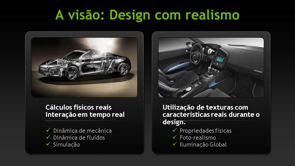 A visão: Design com realismo