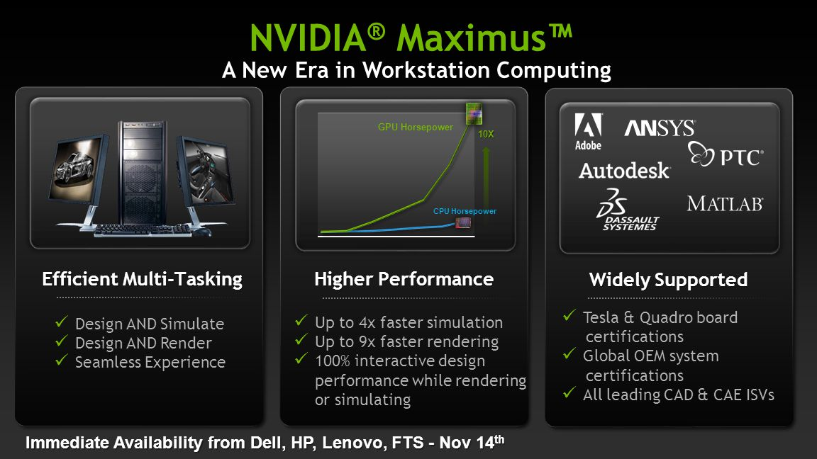 A New Era in Workstation Computing