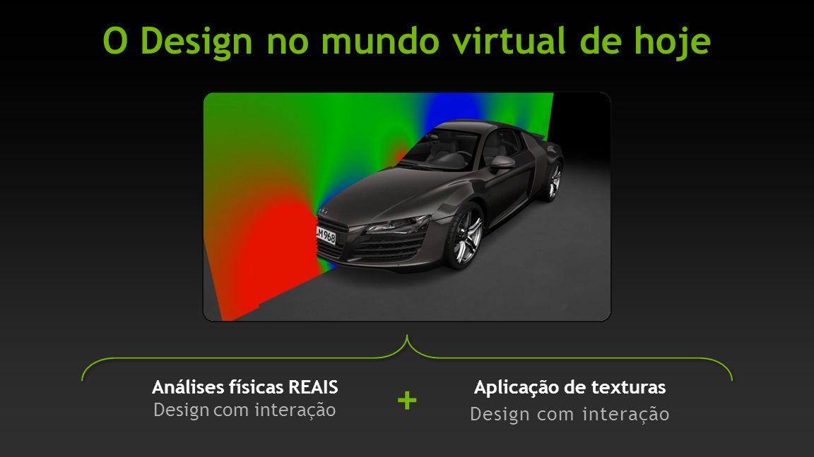 O Design no mundo virtual de hoje