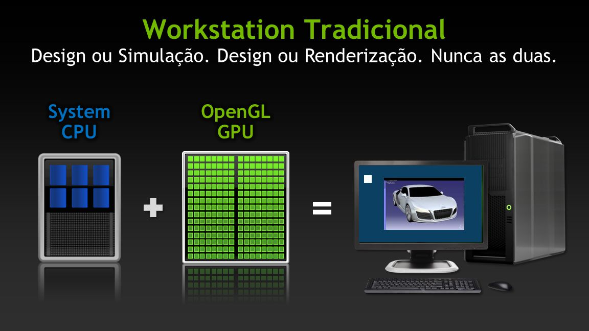 Workstation Tradicional