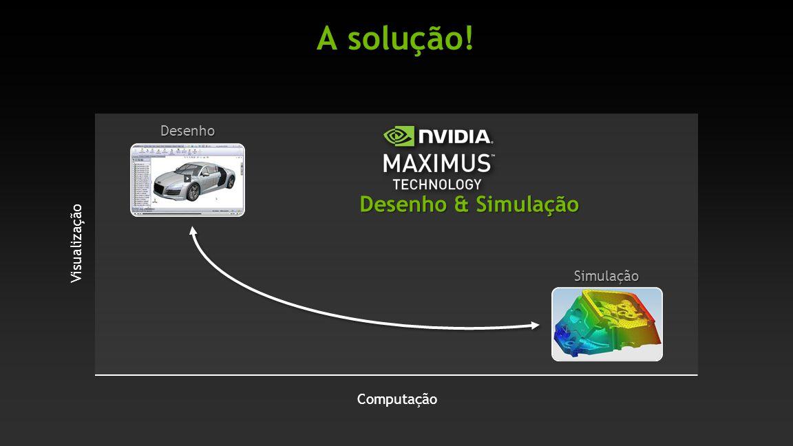 A solução! Desenho & Simulação Desenho Visualização Simulação