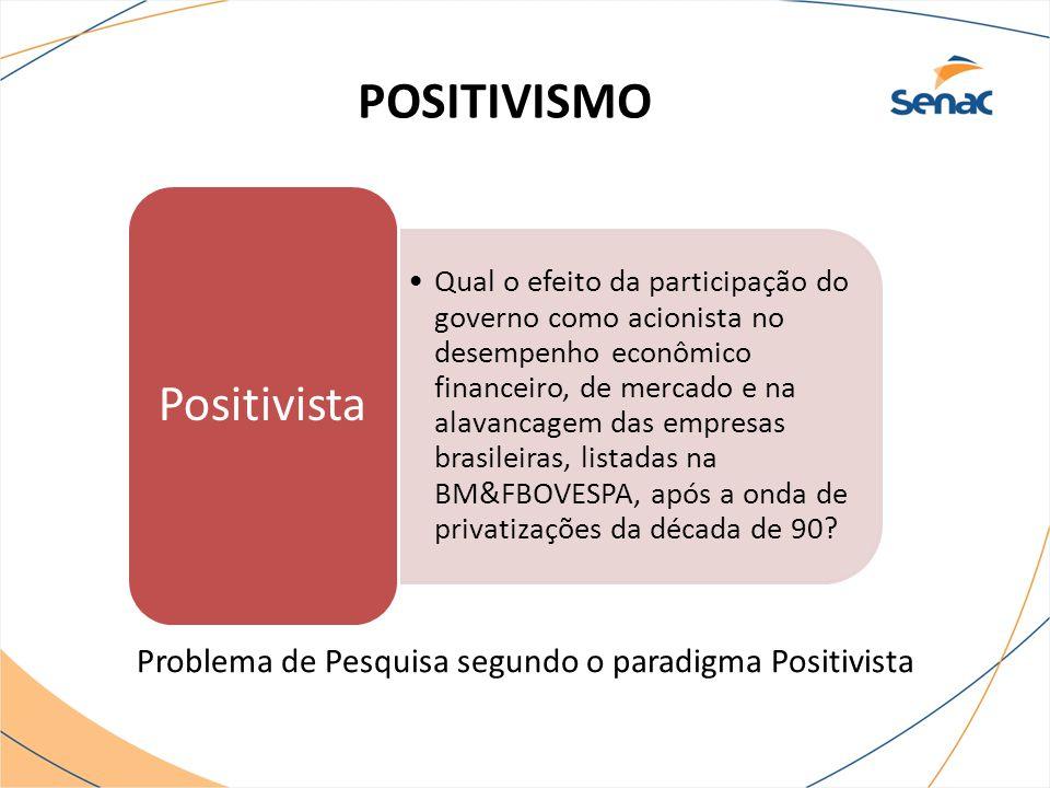 Problema de Pesquisa segundo o paradigma Positivista