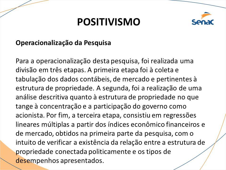 POSITIVISMO Operacionalização da Pesquisa
