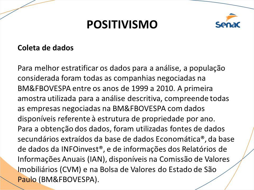 POSITIVISMO Coleta de dados