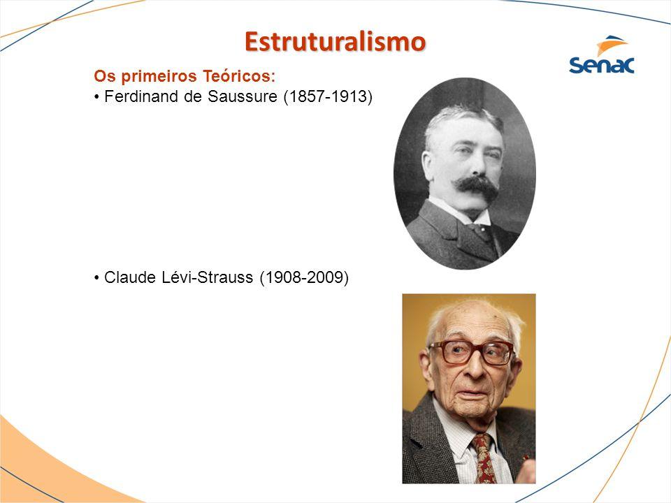 Estruturalismo Os primeiros Teóricos:
