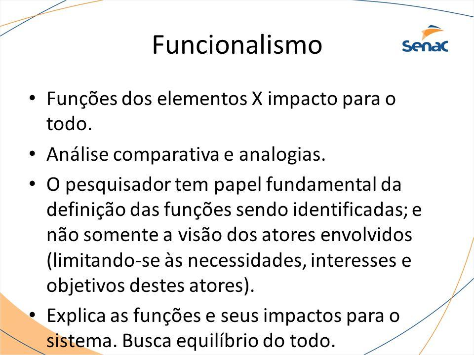 Funcionalismo Funções dos elementos X impacto para o todo.