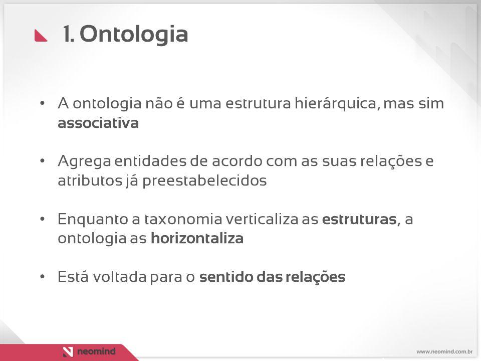 1. Ontologia A ontologia não é uma estrutura hierárquica, mas sim associativa.