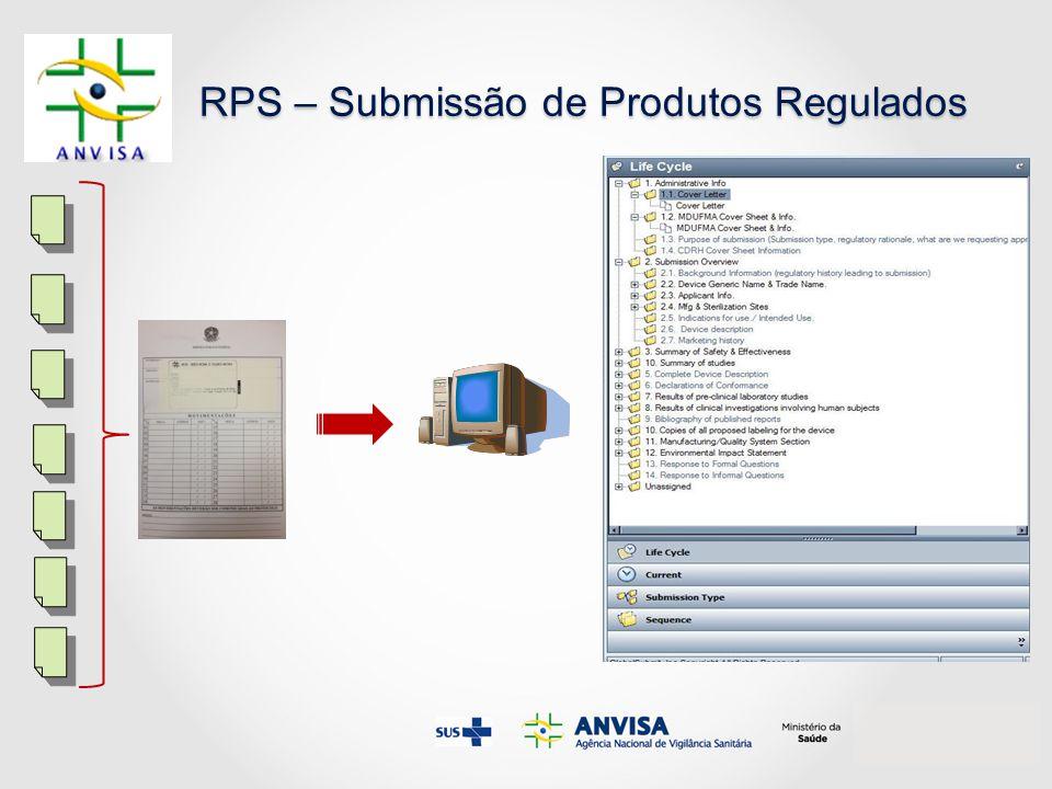 RPS – Submissão de Produtos Regulados