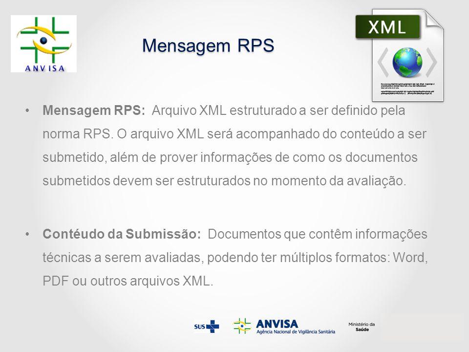 Mensagem RPS