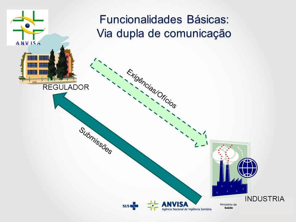 Funcionalidades Básicas: Via dupla de comunicação