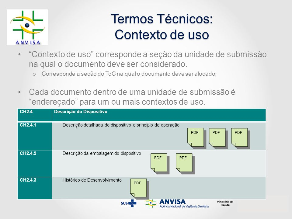 Termos Técnicos: Contexto de uso