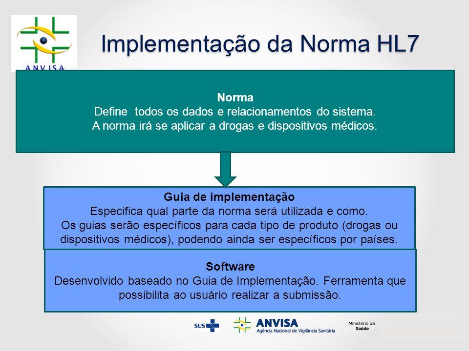 Implementação da Norma HL7