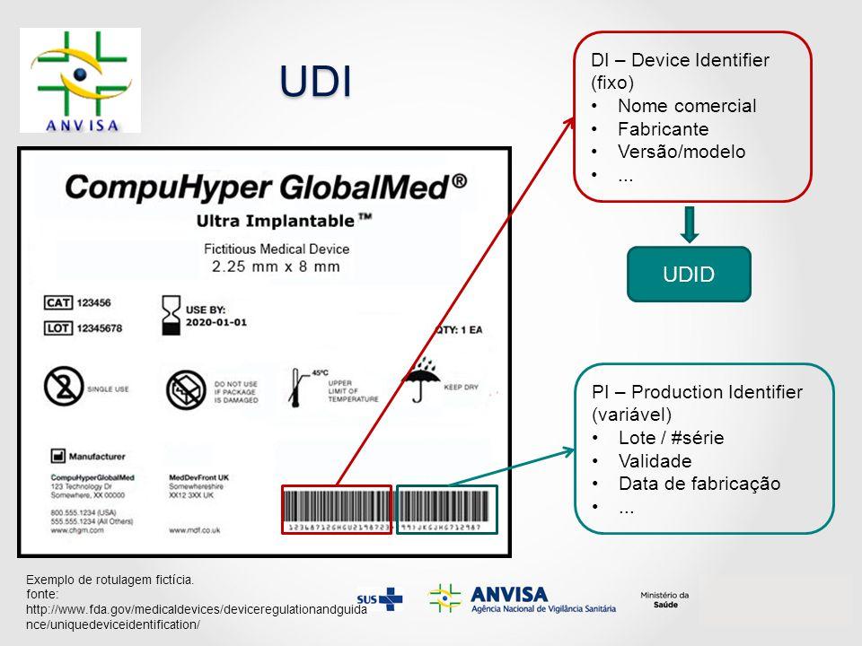 UDI UDID DI – Device Identifier (fixo) Nome comercial Fabricante