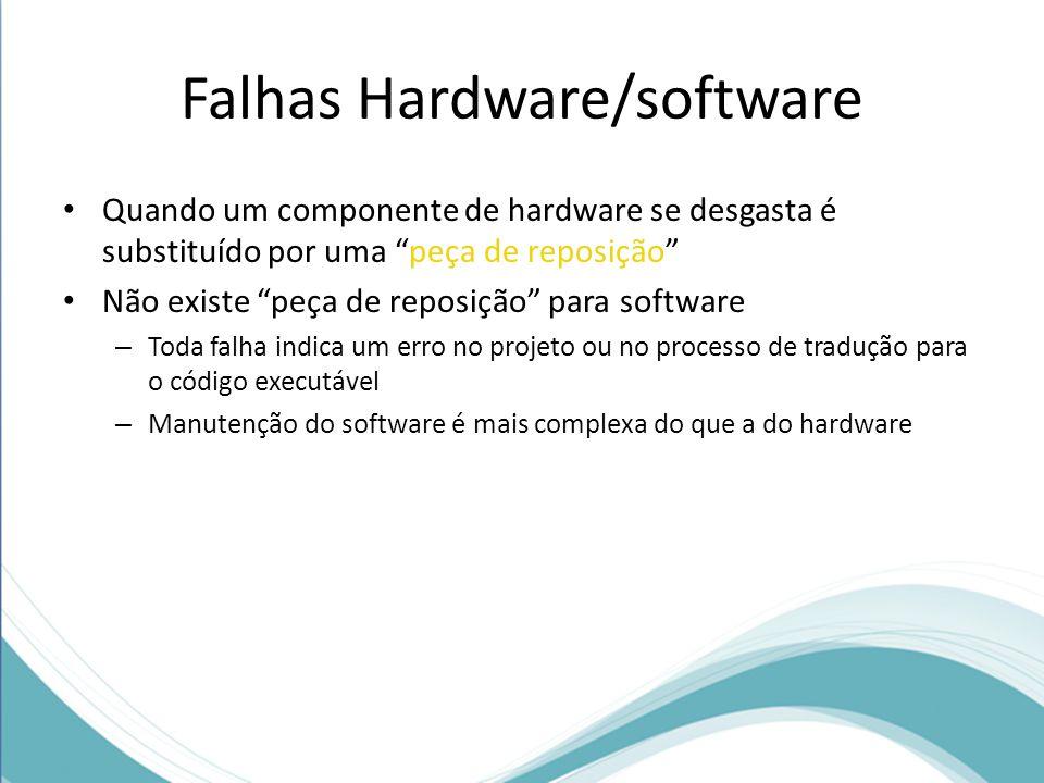 Falhas Hardware/software