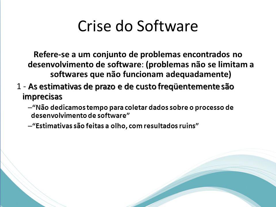 Crise do Software