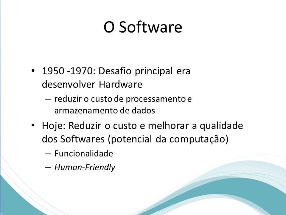 O Software 1950 -1970: Desafio principal era desenvolver Hardware