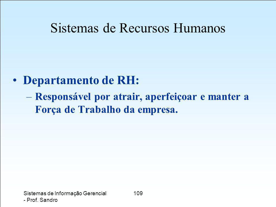 Sistemas de Recursos Humanos