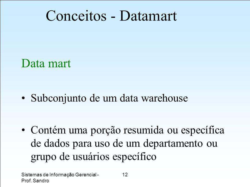 Conceitos - Datamart Data mart Subconjunto de um data warehouse