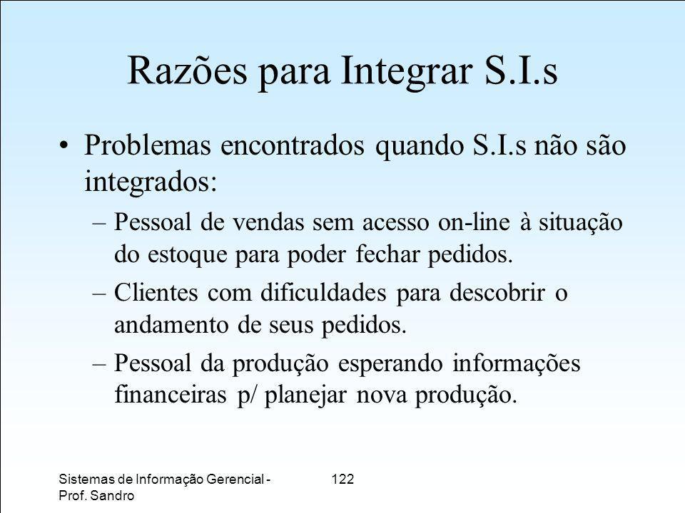 Razões para Integrar S.I.s
