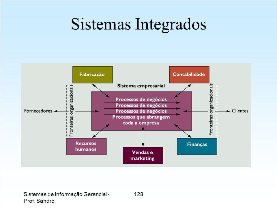 Sistemas Integrados Sistemas de Informação Gerencial - Prof. Sandro