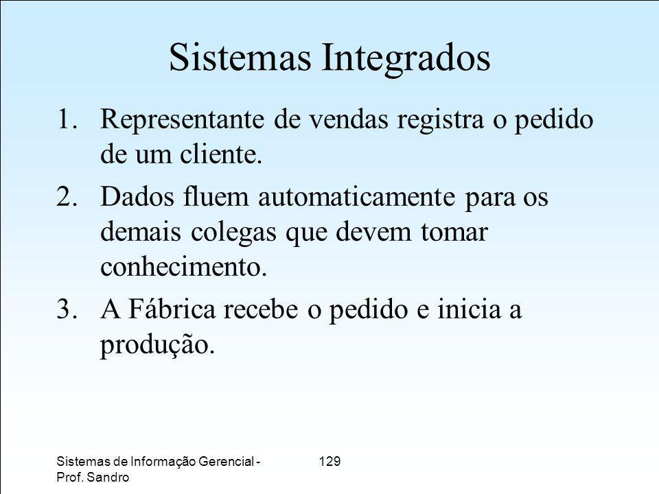 Sistemas Integrados Representante de vendas registra o pedido de um cliente.