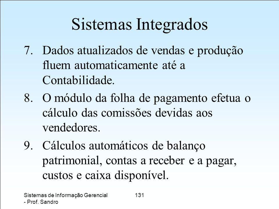 Sistemas Integrados Dados atualizados de vendas e produção fluem automaticamente até a Contabilidade.