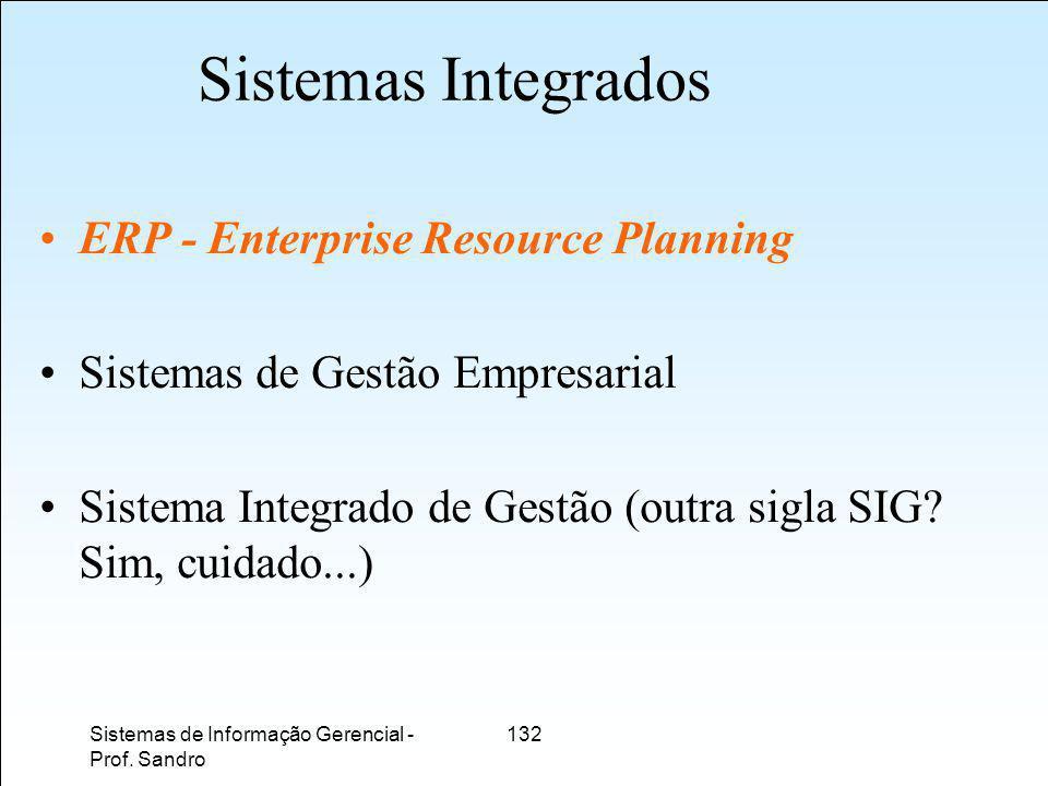 Sistemas Integrados ERP - Enterprise Resource Planning