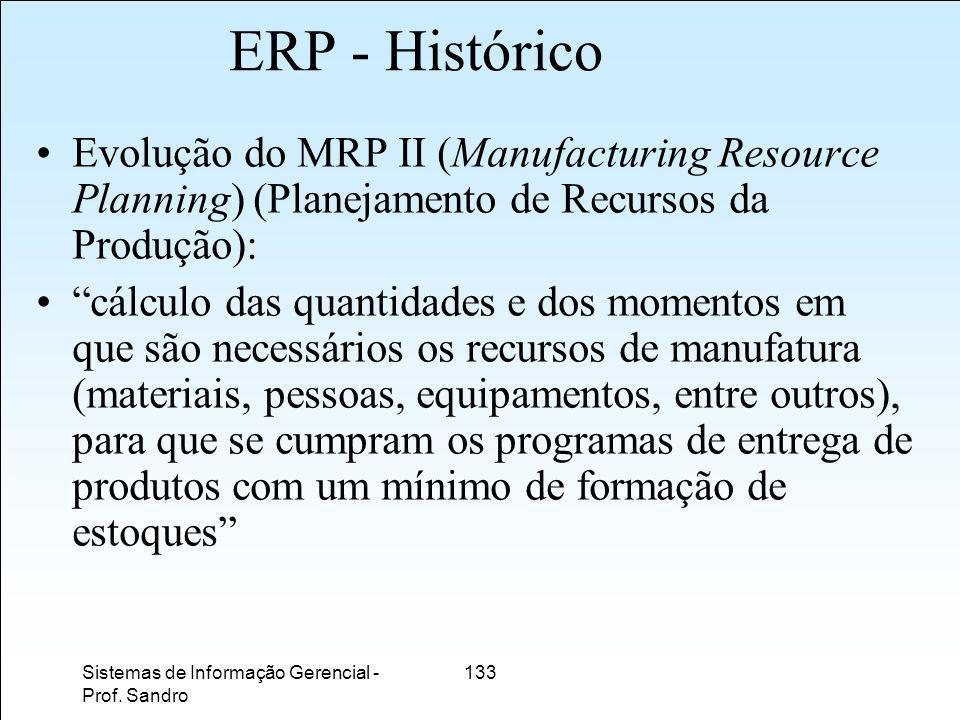 ERP - Histórico Evolução do MRP II (Manufacturing Resource Planning) (Planejamento de Recursos da Produção):