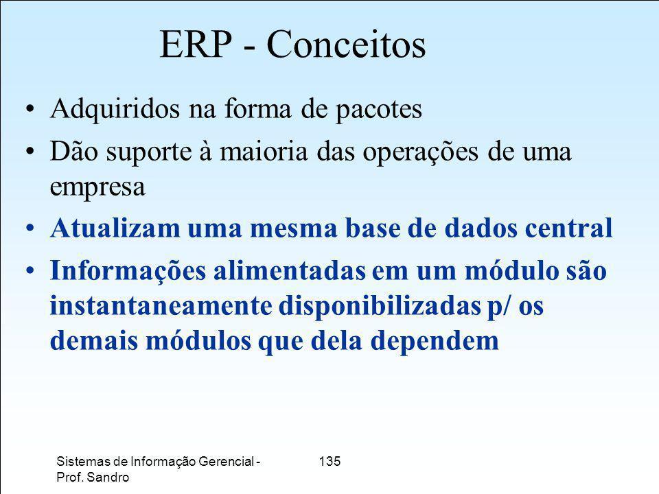 ERP - Conceitos Adquiridos na forma de pacotes